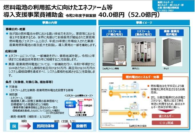 令和2年度 民生用燃料電池(エネファーム)導入支援補助金に40億円